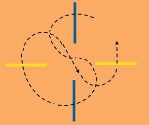 Stangenkreuz 7